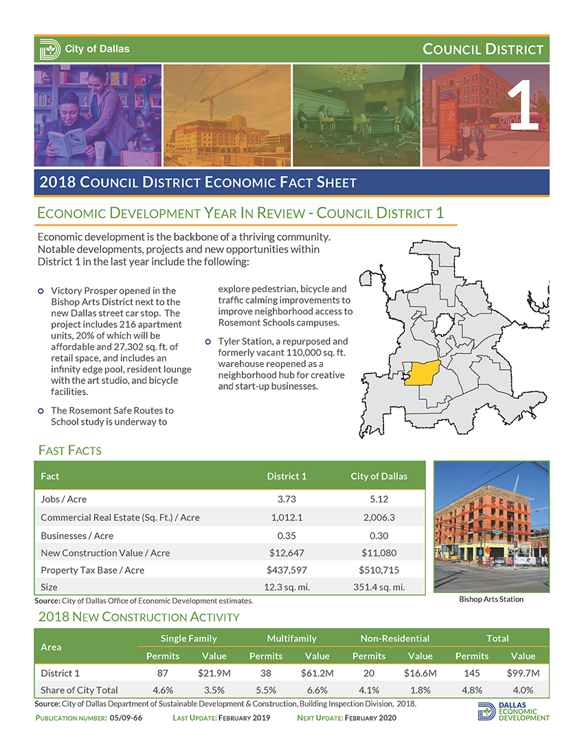 Council District Fact Sheet 1_2018 Image