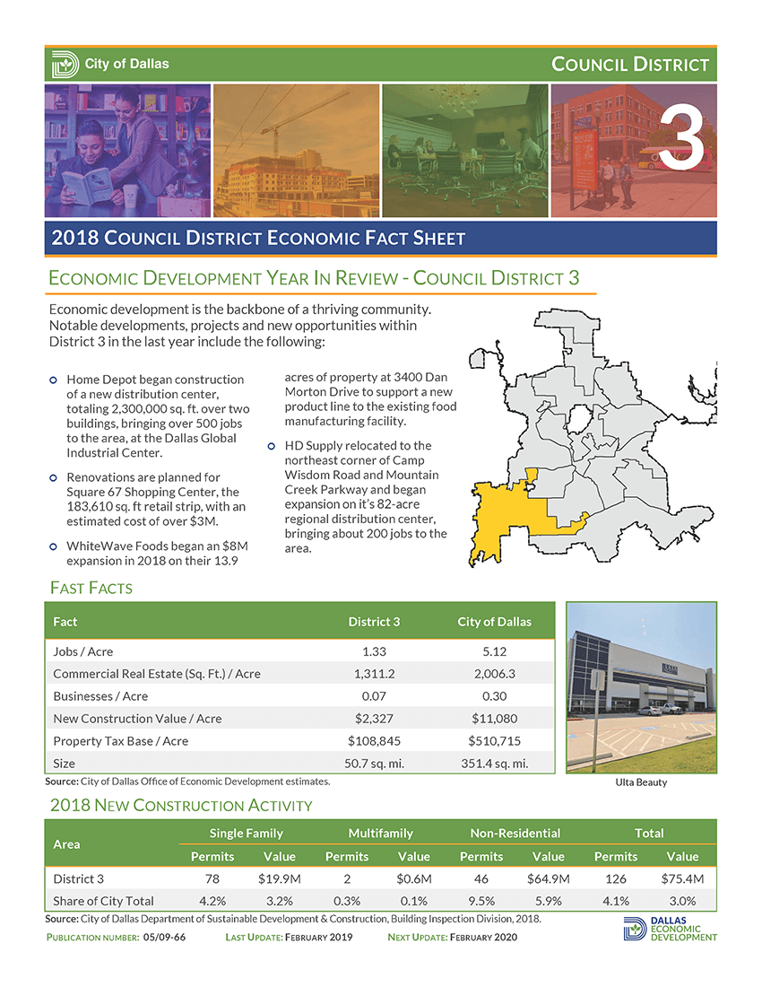 Council District Fact Sheet 3_2018 Image