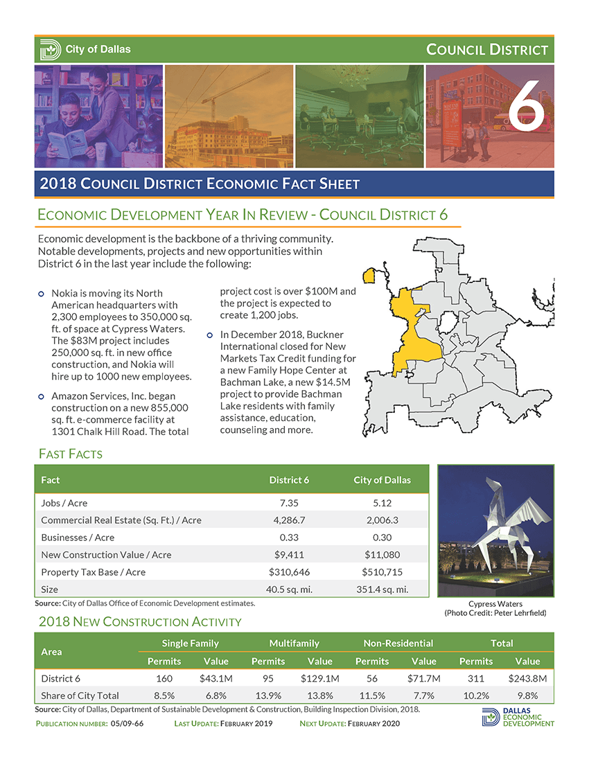 Council District Fact Sheet 6_2018 Image