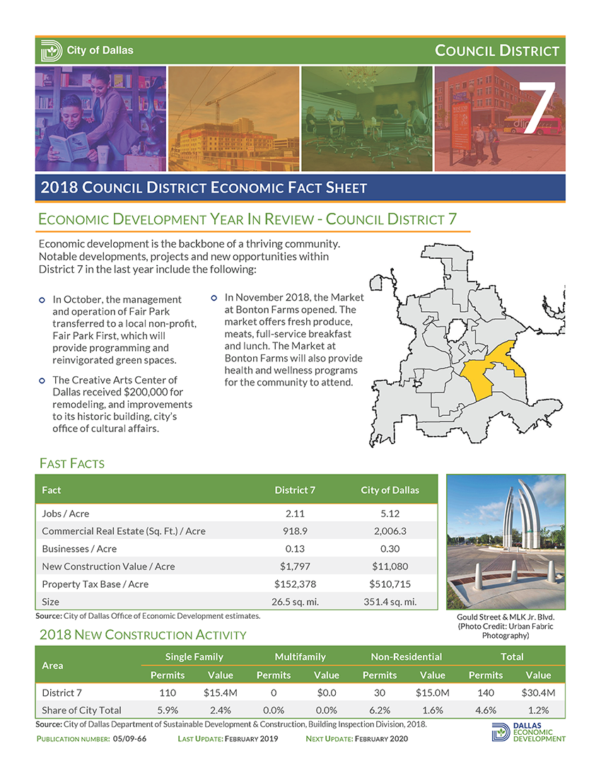 Council District Fact Sheet 7_2018 Image