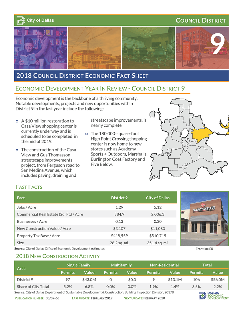 Council District Fact Sheet 9_2018 Image