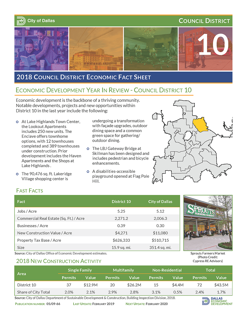 Council District Fact Sheet 10_2018 Image