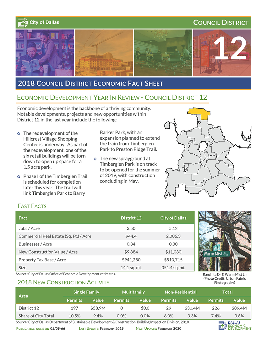 Council District Fact Sheet 12_2018 Image