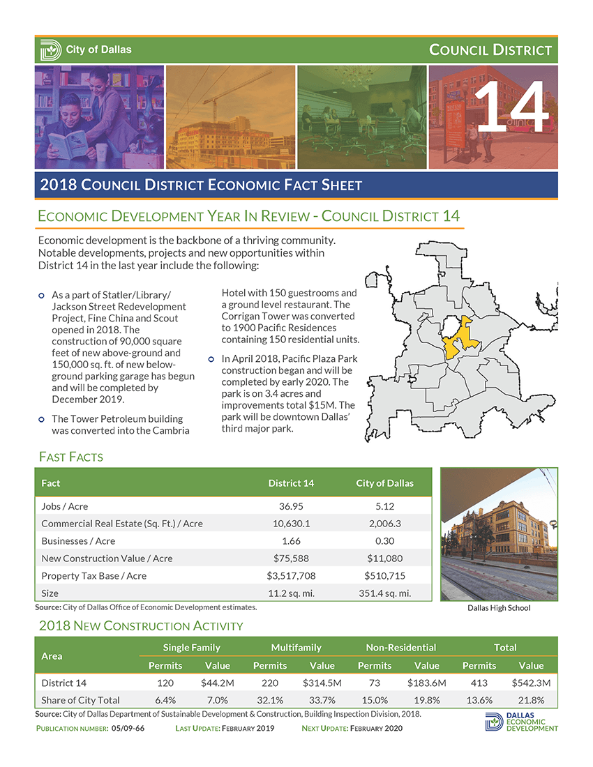 Council District Fact Sheet 14_2018 Image