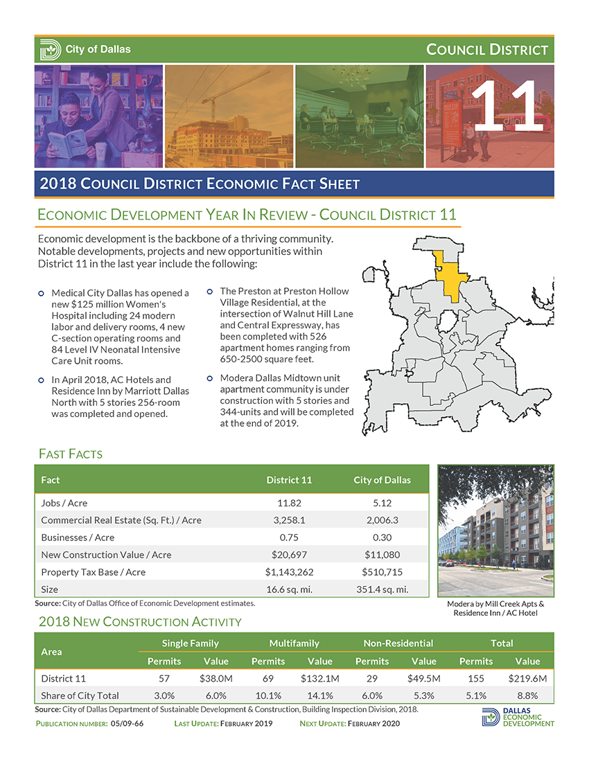 Council District Fact Sheet 11_2018 Image